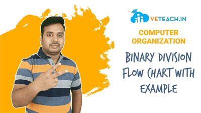BINARY DIVISION FLOW CHART WITH EXAMPLE