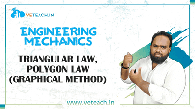 Triangular Law,Polygon Law (Graphical Method)