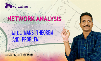 Millimans Theorem  And Problem
