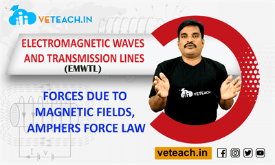 Forces Due To Magnetic Fields, Amphers Force Law