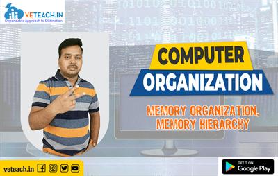 Memory Organization,Memory Hierarchy