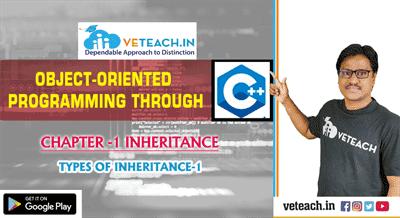 Types Of Inheritance-1