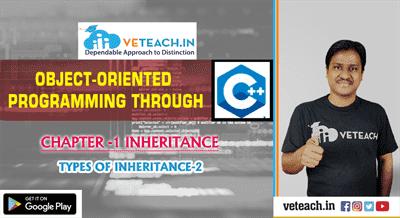 Types Of Inheritance-2