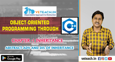 Abstract-Adv And Dis Of Inheritance