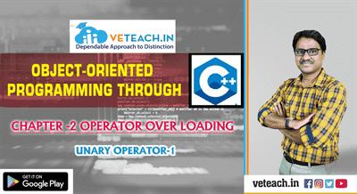 Overloading Unary Operator