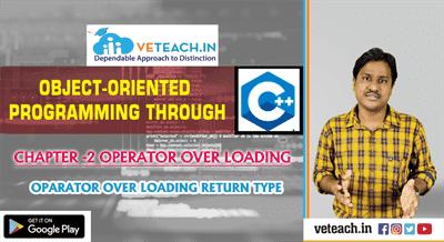 Operator Over Loading `Return Type