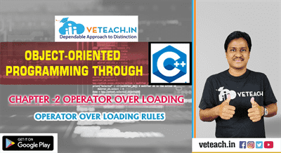 Operator Over Loading Rules